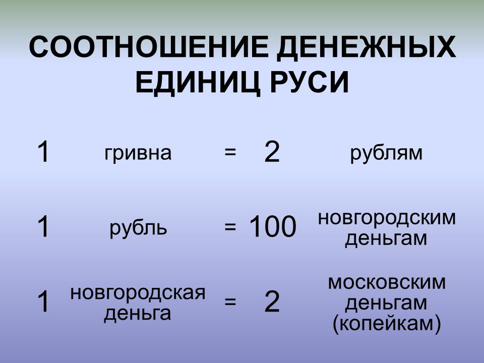 СООТНОШЕНИЕ ДЕНЕЖНЫХ ЕДИНИЦ РУСИ