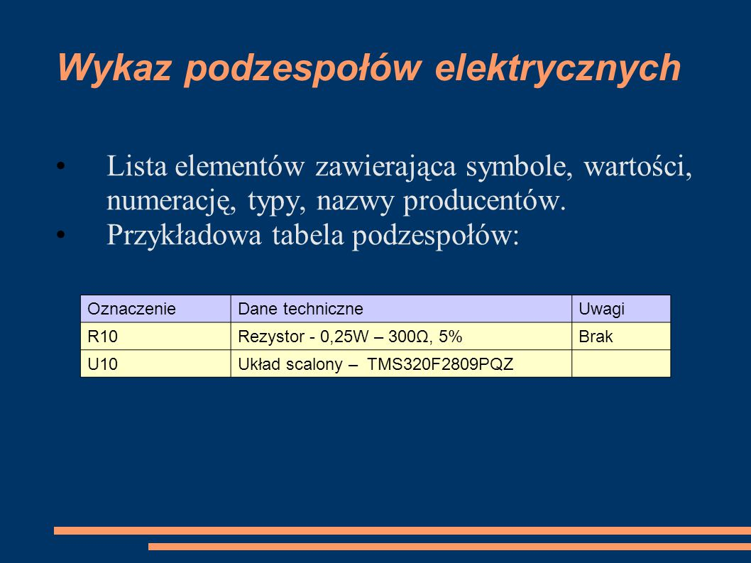 Wykaz podzespołów elektrycznych