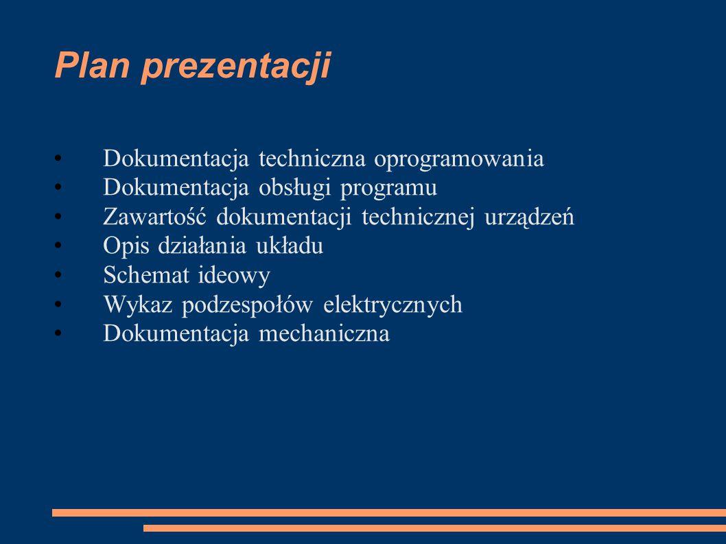 Plan prezentacji Dokumentacja techniczna oprogramowania