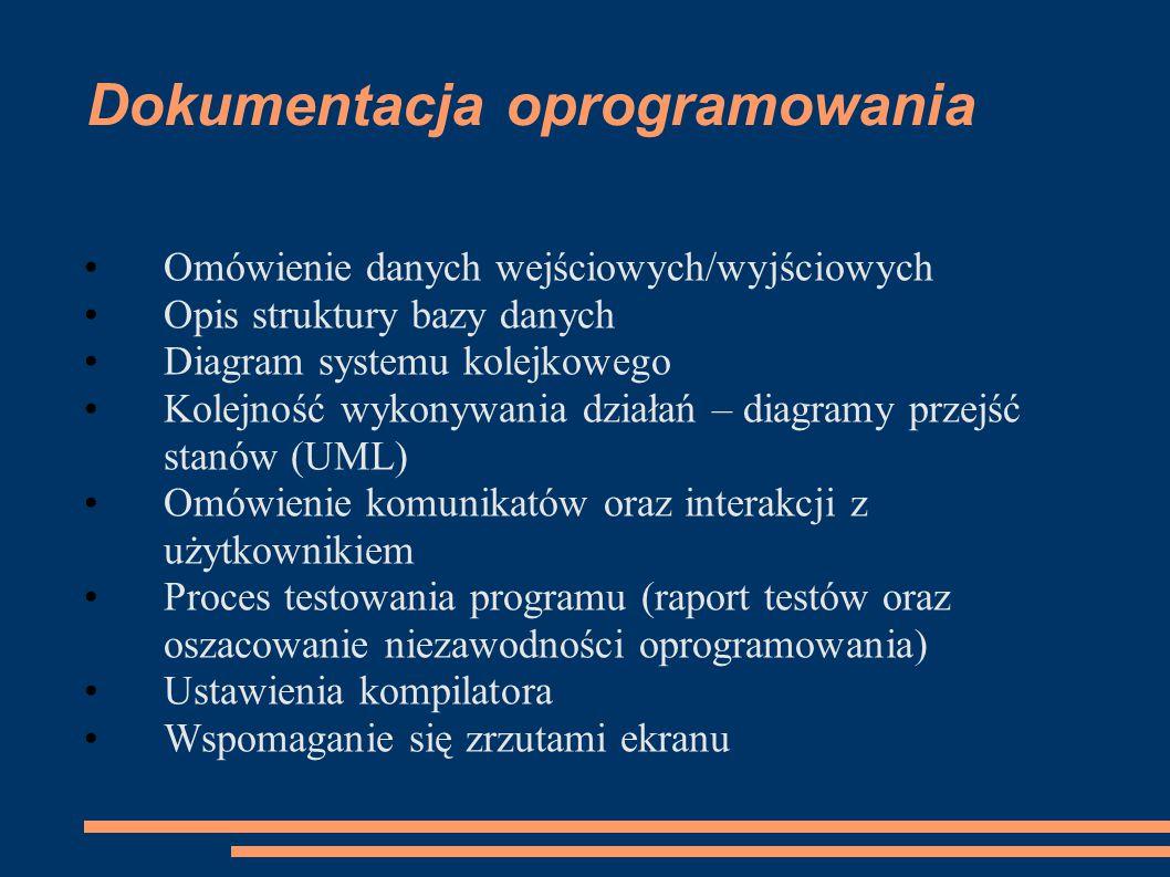 Dokumentacja oprogramowania