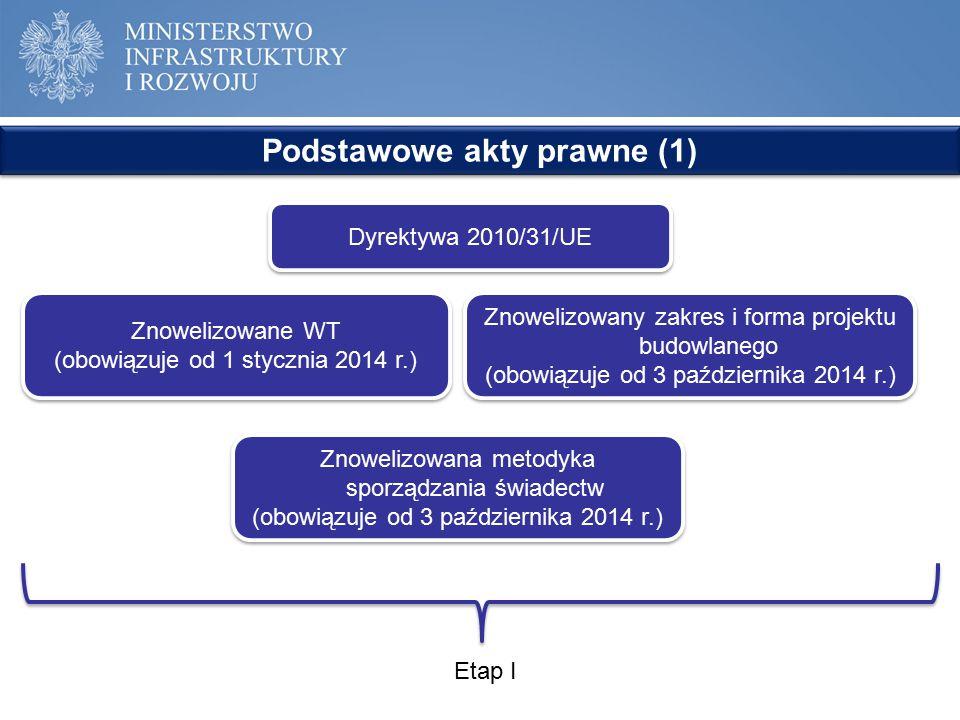 Podstawowe akty prawne (1)