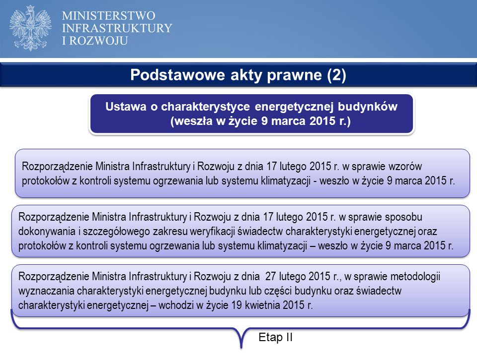 Podstawowe akty prawne (2)