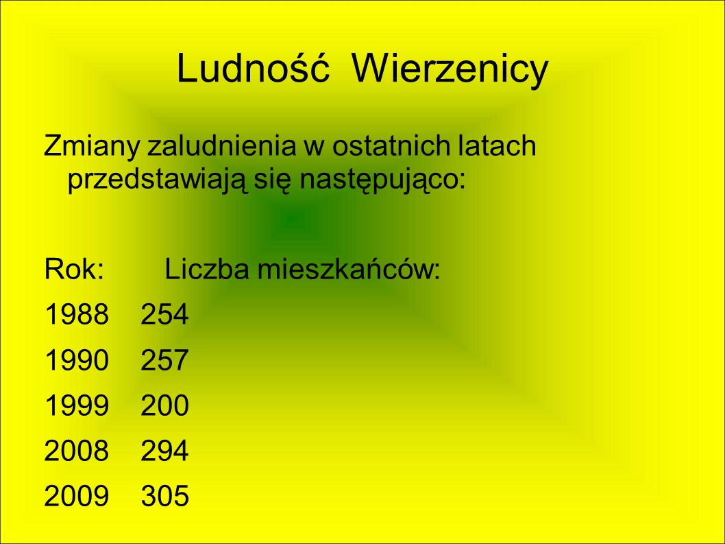 Ludność Wierzenicy Zmiany zaludnienia w ostatnich latach przedstawiają się następująco: Rok: Liczba mieszkańców: