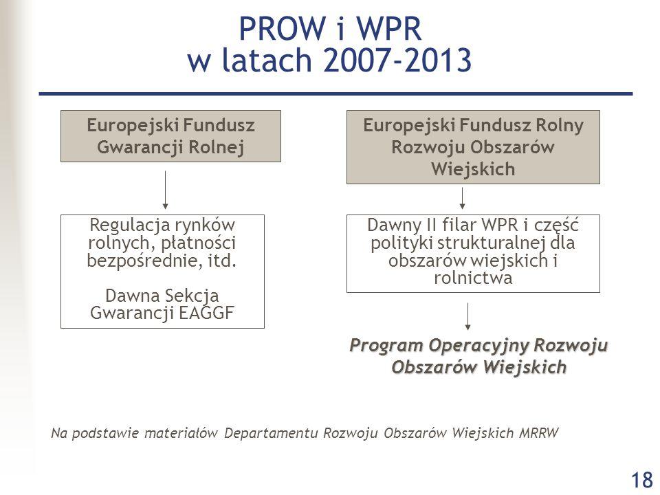 PROW i WPR w latach 2007-2013 Europejski Fundusz Gwarancji Rolnej