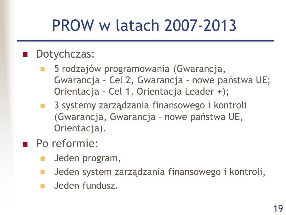 PROW w latach 2007-2013 Dotychczas: Po reformie: