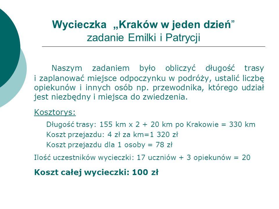"""Wycieczka """"Kraków w jeden dzień zadanie Emilki i Patrycji"""