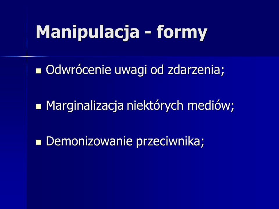 Manipulacja - formy Odwrócenie uwagi od zdarzenia;