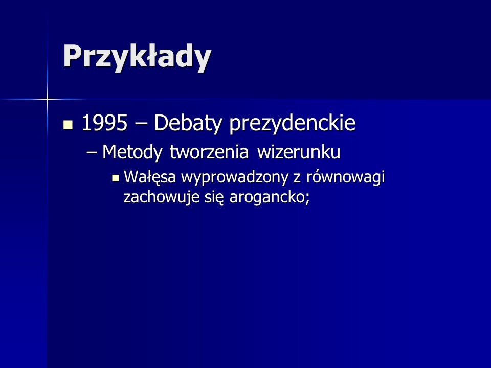 Przykłady 1995 – Debaty prezydenckie Metody tworzenia wizerunku