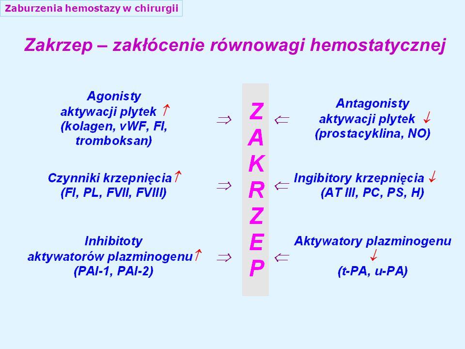 Zakrzep – zakłócenie równowagi hemostatycznej