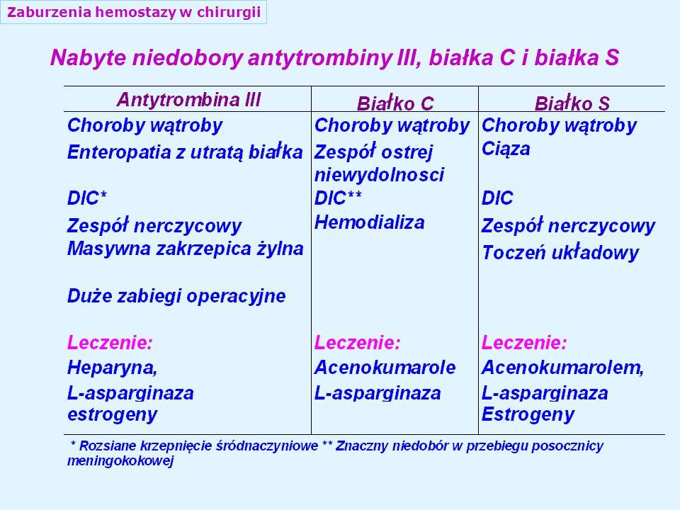 Nabyte niedobory antytrombiny III, białka С i białka S