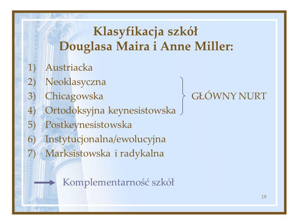 Klasyfikacja szkół Douglasa Maira i Anne Miller: