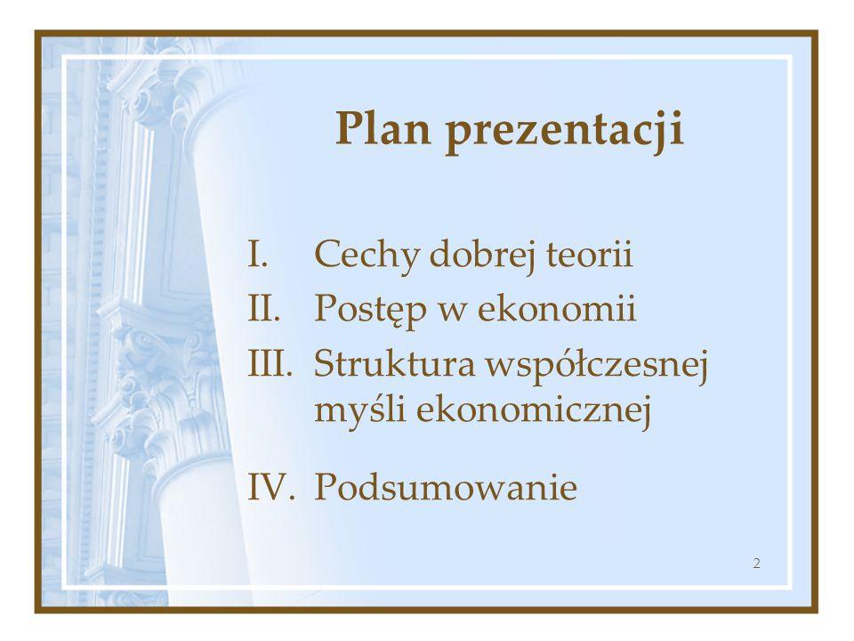 Plan prezentacji Cechy dobrej teorii II. Postęp w ekonomii