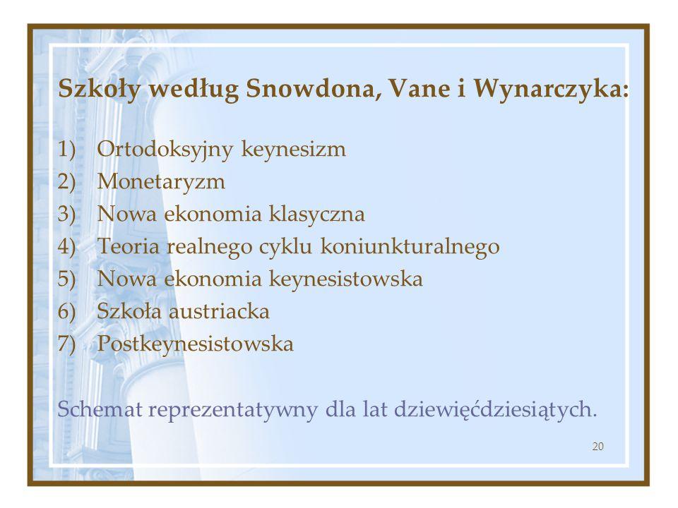 Szkoły według Snowdona, Vane i Wynarczyka: