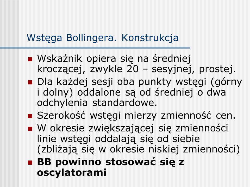 Wstęga Bollingera. Konstrukcja