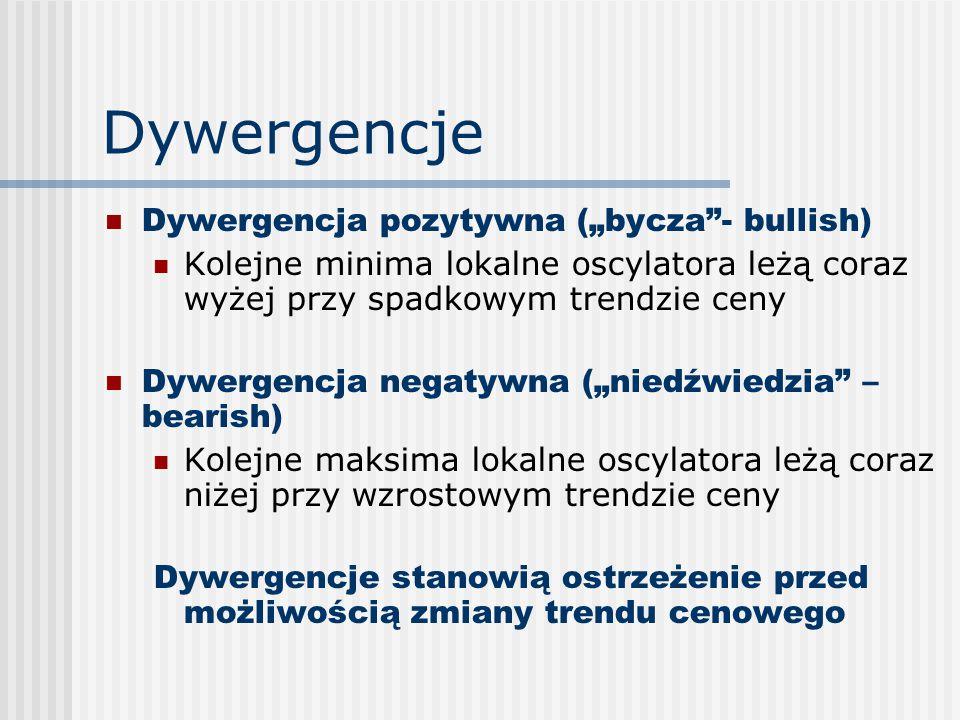 """Dywergencje Dywergencja pozytywna (""""bycza - bullish)"""