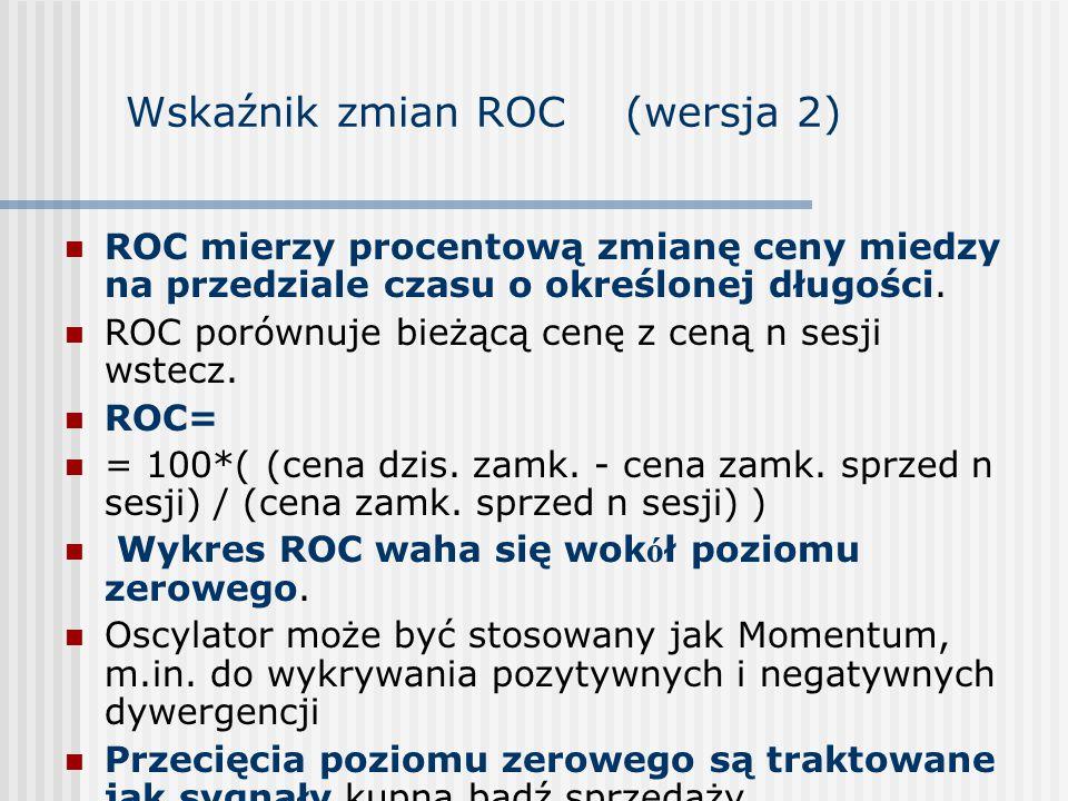 Wskaźnik zmian ROC (wersja 2)