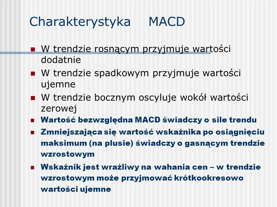 Charakterystyka MACD W trendzie rosnącym przyjmuje wartości dodatnie