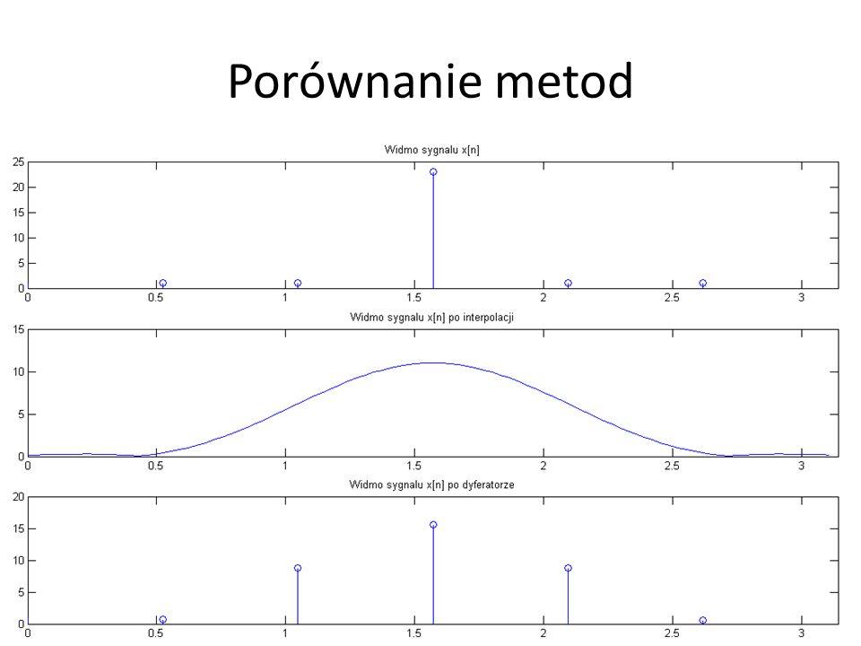 Porównanie metod Teraz porównamy przedstawione metody (poza klasycznymi).