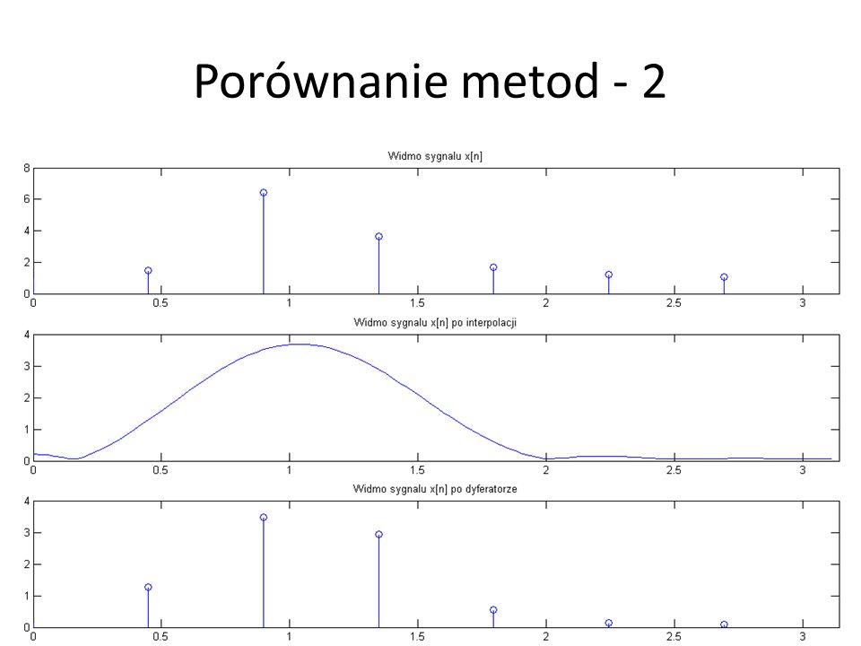 Porównanie metod - 2
