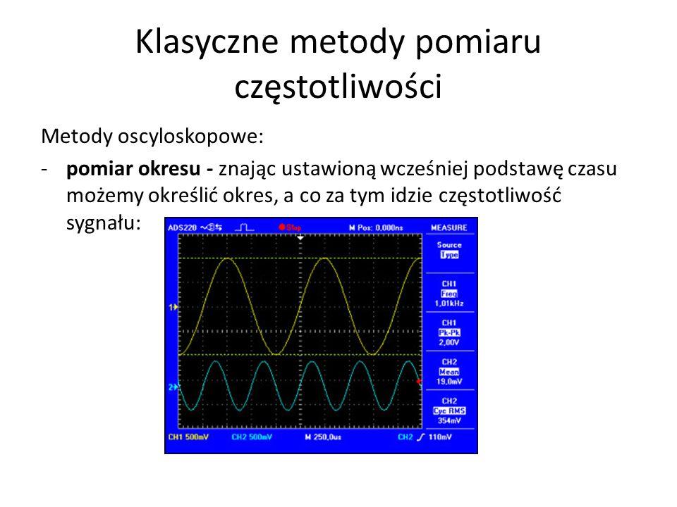 Klasyczne metody pomiaru częstotliwości