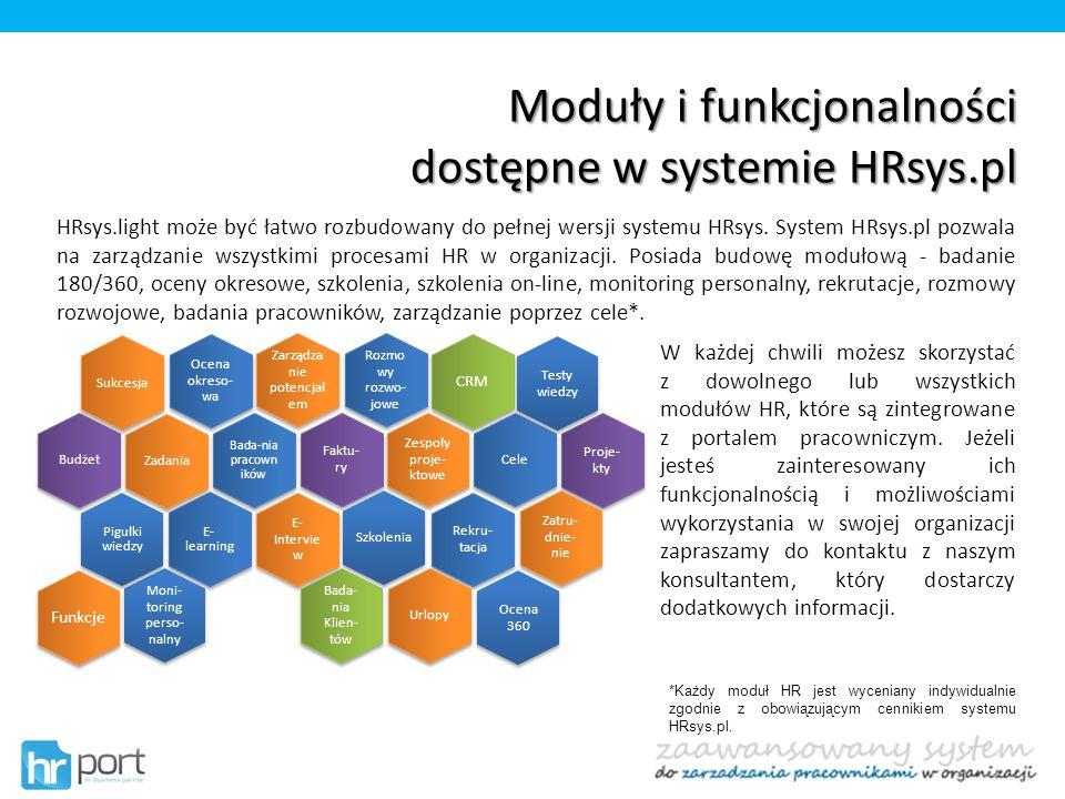 Moduły i funkcjonalności dostępne w systemie HRsys.pl