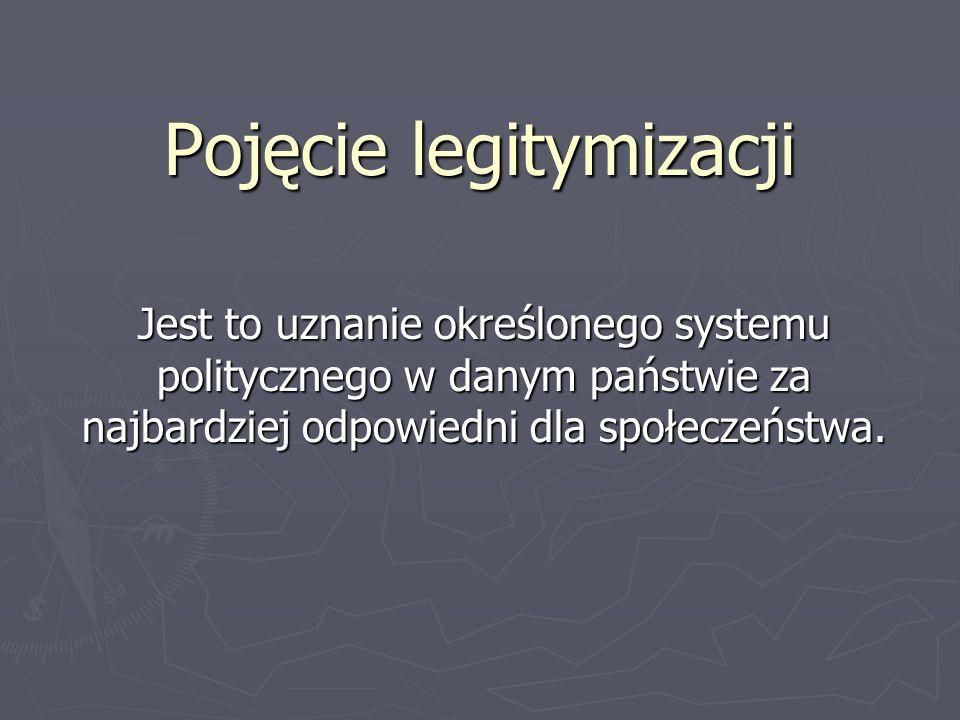 Pojęcie legitymizacji