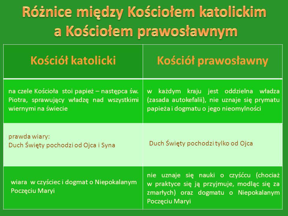 Różnice między Kościołem katolickim a Kościołem prawosławnym
