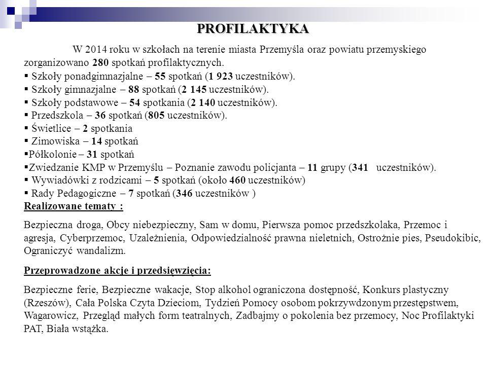 PROFILAKTYKA W 2014 roku w szkołach na terenie miasta Przemyśla oraz powiatu przemyskiego zorganizowano 280 spotkań profilaktycznych.