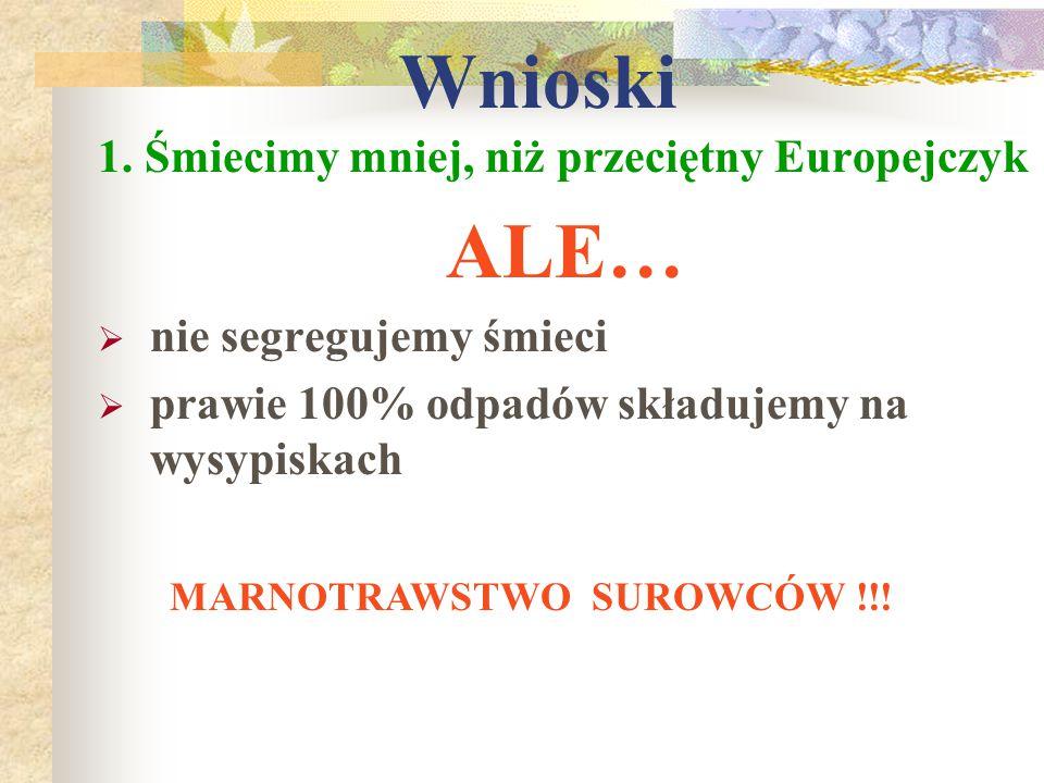 MARNOTRAWSTWO SUROWCÓW !!!