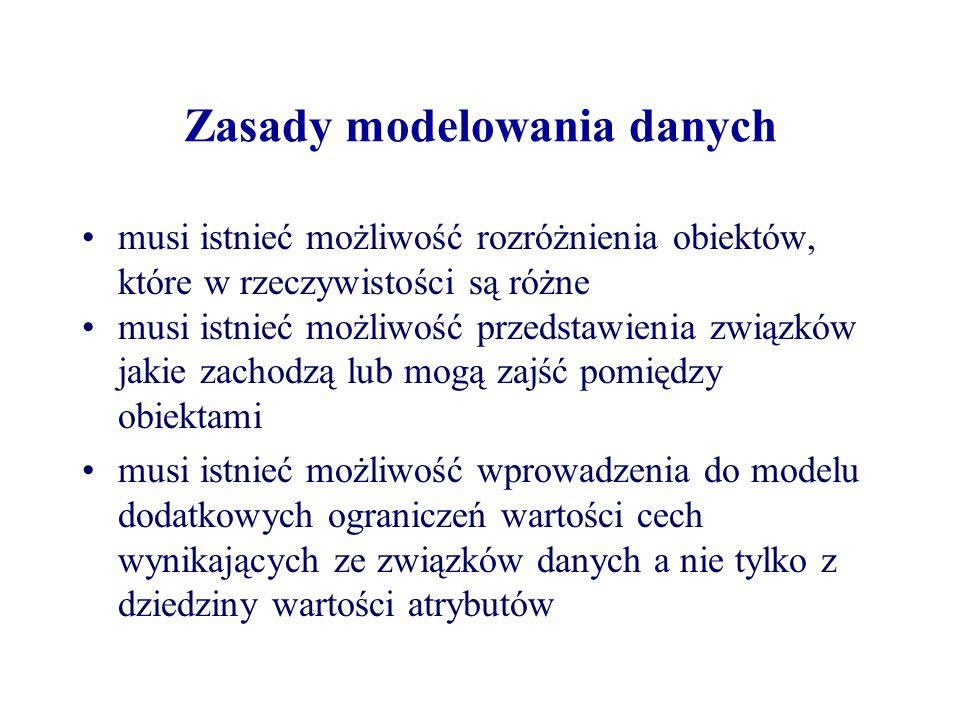 Zasady modelowania danych