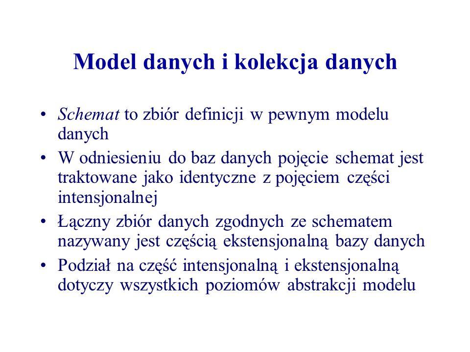 Model danych i kolekcja danych