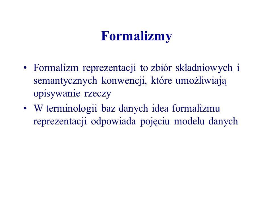 Formalizmy Formalizm reprezentacji to zbiór składniowych i semantycznych konwencji, które umożliwiają opisywanie rzeczy.