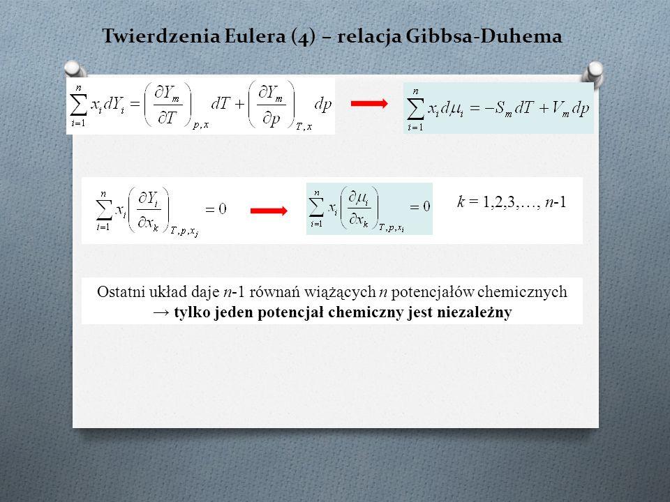 Twierdzenia Eulera (4) – relacja Gibbsa-Duhema