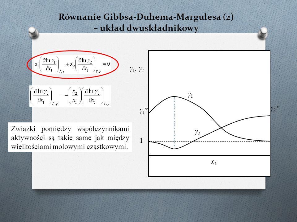 Równanie Gibbsa-Duhema-Margulesa (2) – układ dwuskładnikowy