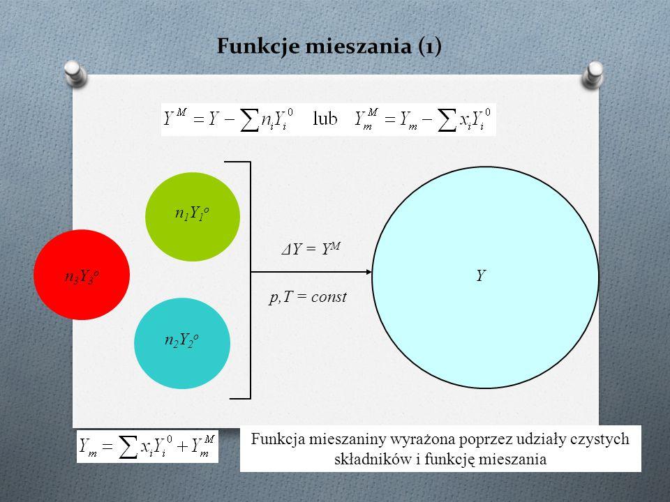 Funkcje mieszania (1) n1Y1o ΔY = YM n3Y3o Y p,T = const n2Y2o
