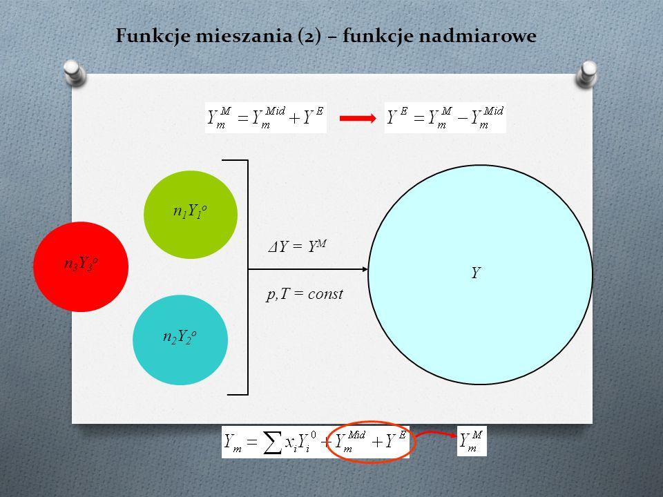 Funkcje mieszania (2) – funkcje nadmiarowe