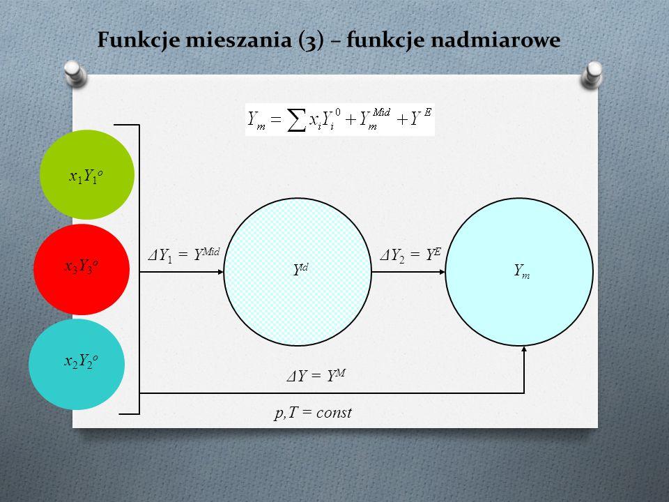 Funkcje mieszania (3) – funkcje nadmiarowe