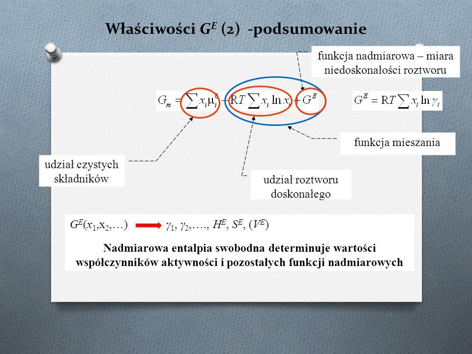 Właściwości GE (2) -podsumowanie
