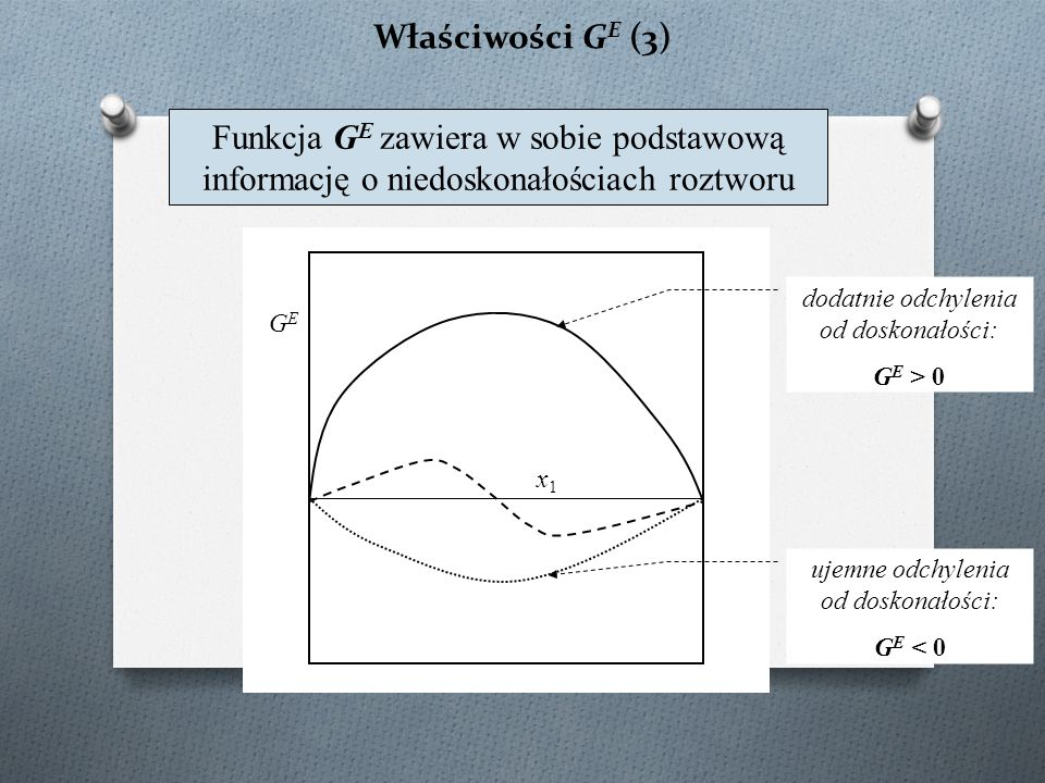 Właściwości GE (3) Funkcja GE zawiera w sobie podstawową informację o niedoskonałościach roztworu. dodatnie odchylenia od doskonałości: