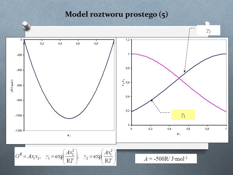 Model roztworu prostego (5)