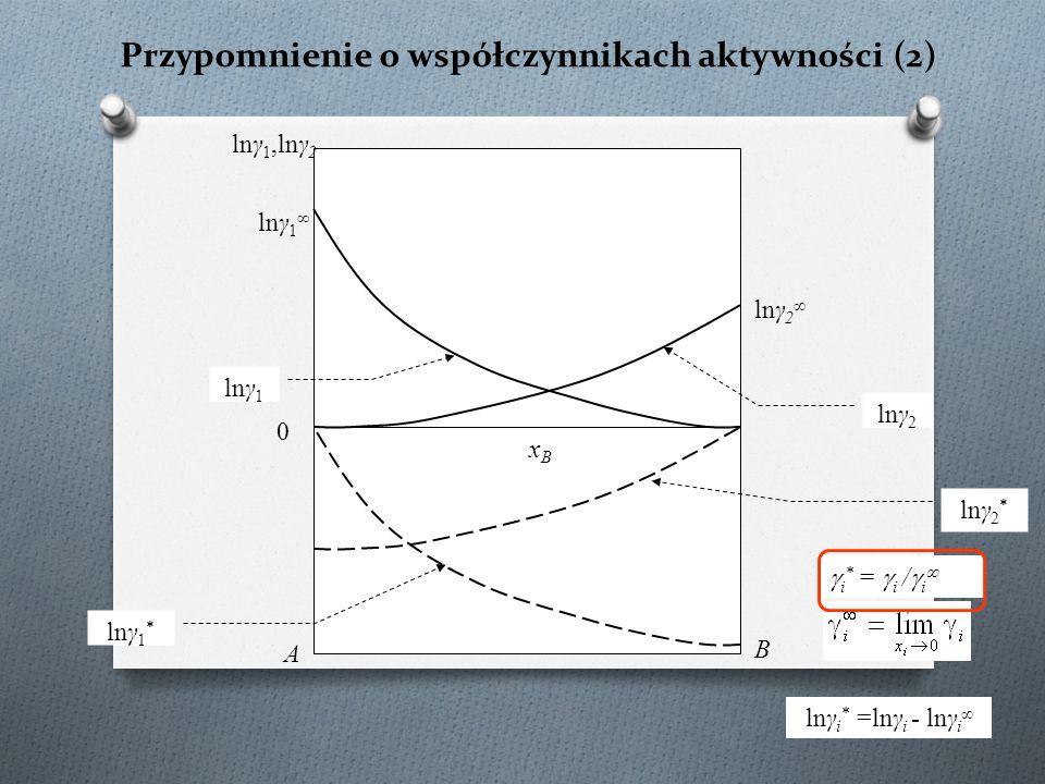 Przypomnienie o współczynnikach aktywności (2)