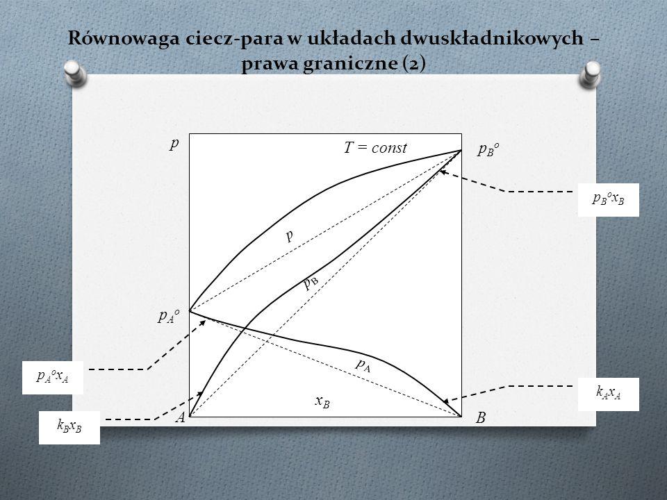 Równowaga ciecz-para w układach dwuskładnikowych – prawa graniczne (2)