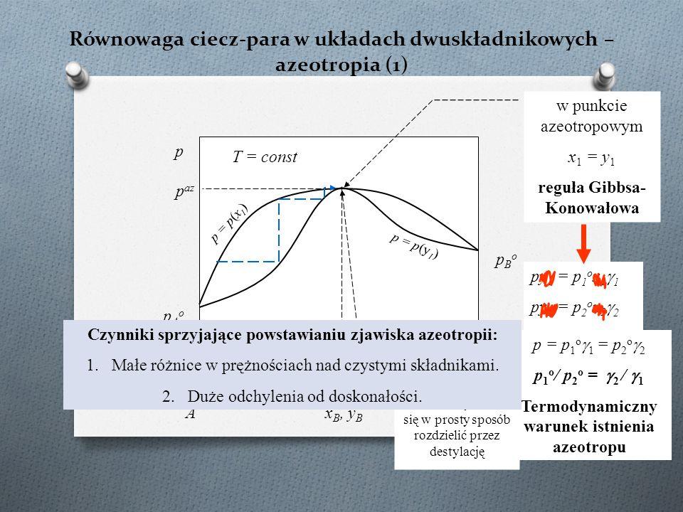 Równowaga ciecz-para w układach dwuskładnikowych – azeotropia (1)