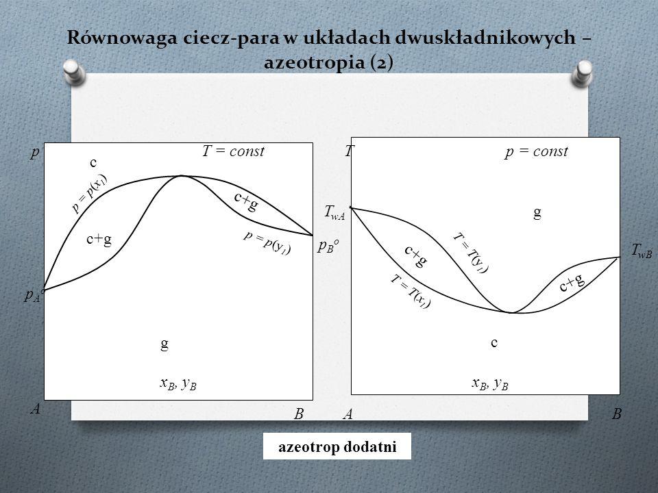 Równowaga ciecz-para w układach dwuskładnikowych – azeotropia (2)