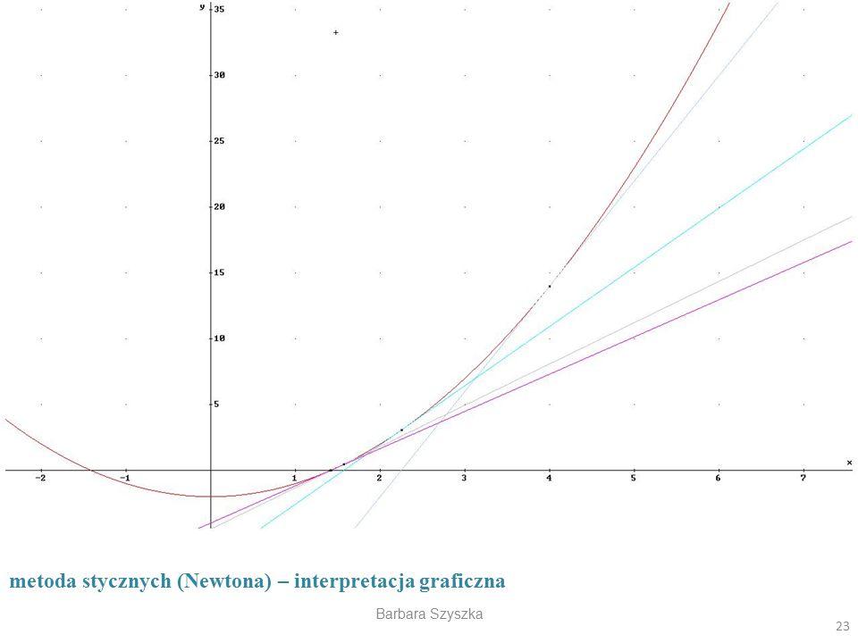 metoda stycznych (Newtona) – interpretacja graficzna
