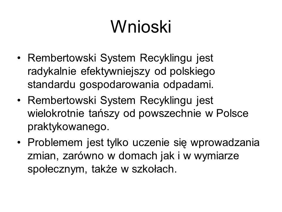 Wnioski Rembertowski System Recyklingu jest radykalnie efektywniejszy od polskiego standardu gospodarowania odpadami.