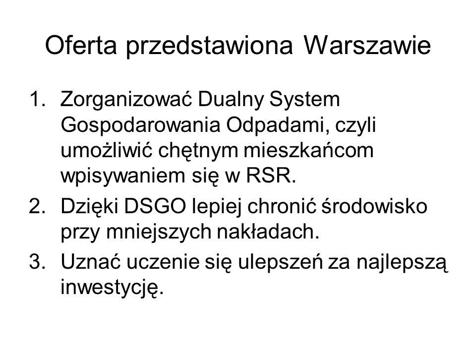 Oferta przedstawiona Warszawie