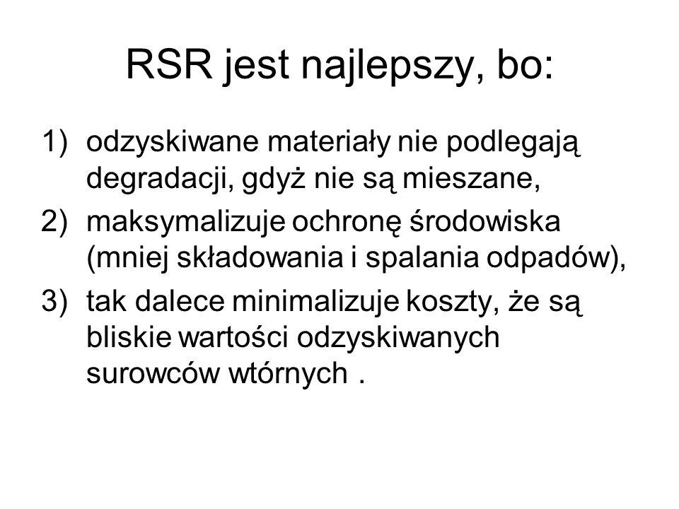 RSR jest najlepszy, bo: odzyskiwane materiały nie podlegają degradacji, gdyż nie są mieszane,