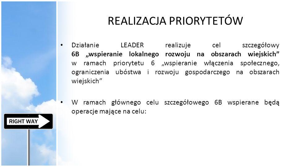 REALIZACJA PRIORYTETÓW