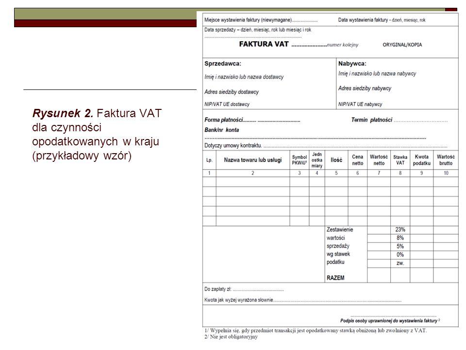 Rysunek 2. Faktura VAT dla czynności opodatkowanych w kraju (przykładowy wzór)